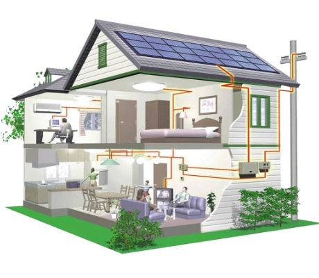 Study renewable energy sources systems